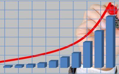 Прибыльный бизнес и мастерство управления