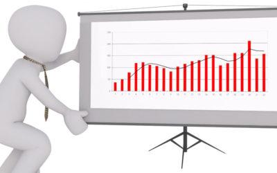 Маркетинг на основании статистик